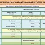 Υπολογισμός Μορίων Πανελλαδικών εξετάσεων 2016